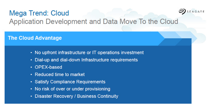 Mega Trend: Cloud - Application Development and Data Move to the Cloud